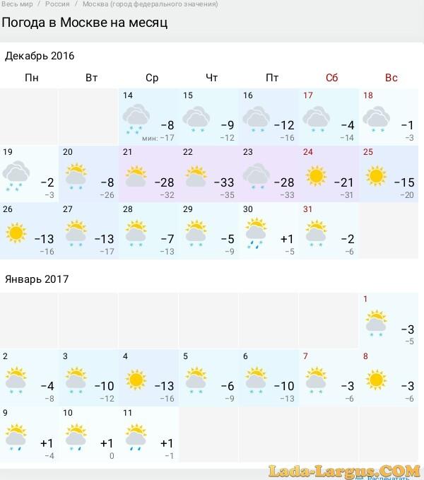 калькулятор прибавки погода на декабрь 2016 кострома время проведения