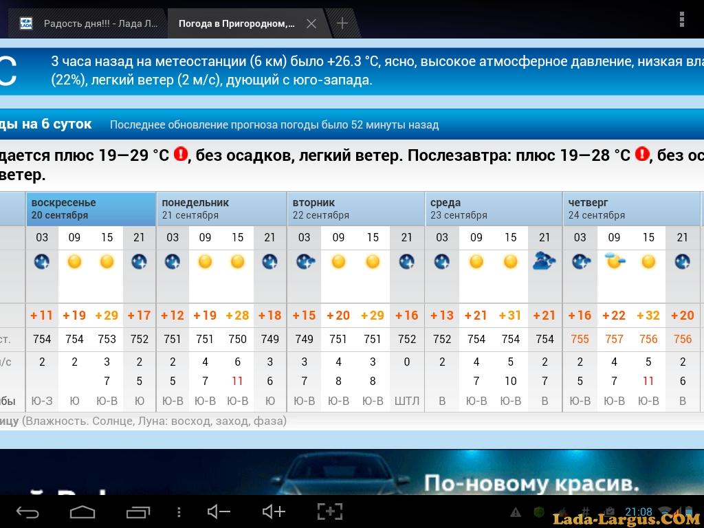 Погода в трускавце на 10 дней-14 дней