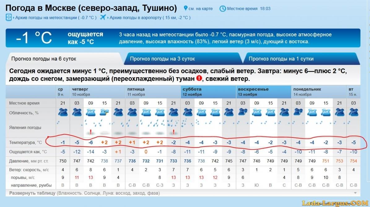 каталог погода в белгороде на завтра и послезавтра демократия Илья Филатов