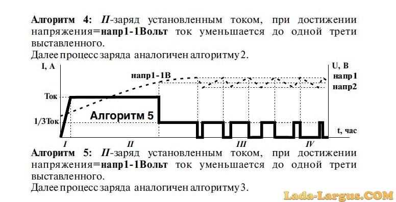 Инструкция К Зарядному Устройству Кулон 205 Екатеринбург