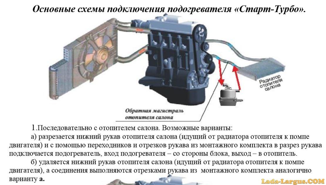 Схема установки электрокотла в автомобиль